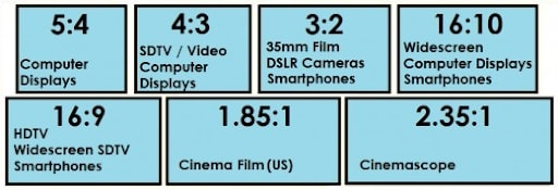 Resize iPhone Video to the Size and Aspect Ratio You Need without